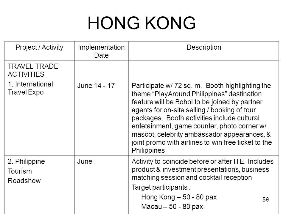 59 HONG KONG Project / ActivityImplementation Date Description TRAVEL TRADE ACTIVITIES 1. International Travel Expo June 14 - 17Participate w/ 72 sq.