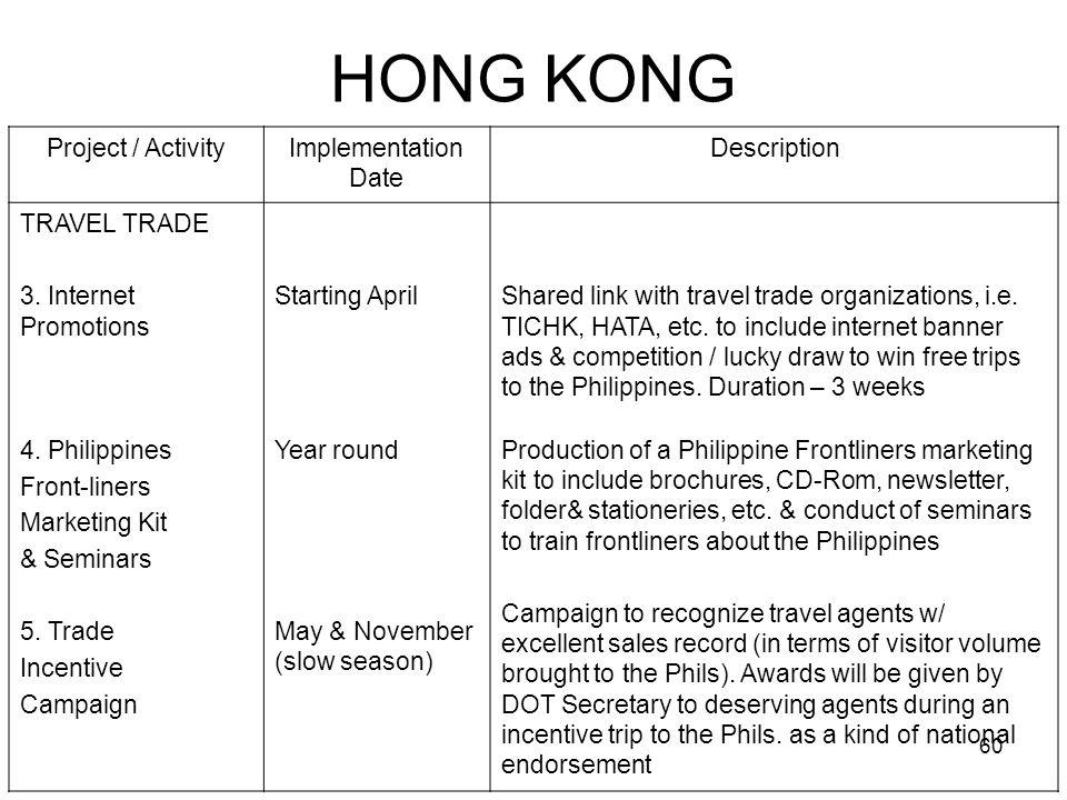 60 HONG KONG Project / ActivityImplementation Date Description TRAVEL TRADE 3. Internet Promotions Starting AprilShared link with travel trade organiz