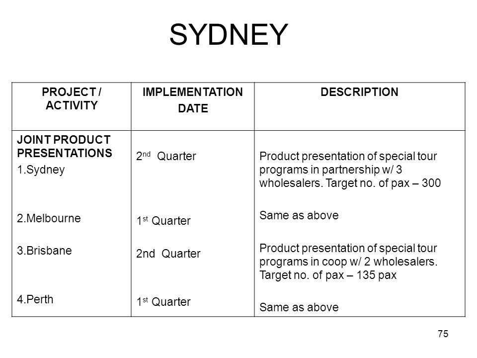 75 PROJECT / ACTIVITY IMPLEMENTATION DATE DESCRIPTION JOINT PRODUCT PRESENTATIONS 1.Sydney 2.Melbourne 3.Brisbane 4.Perth 2 nd Quarter 1 st Quarter 2n