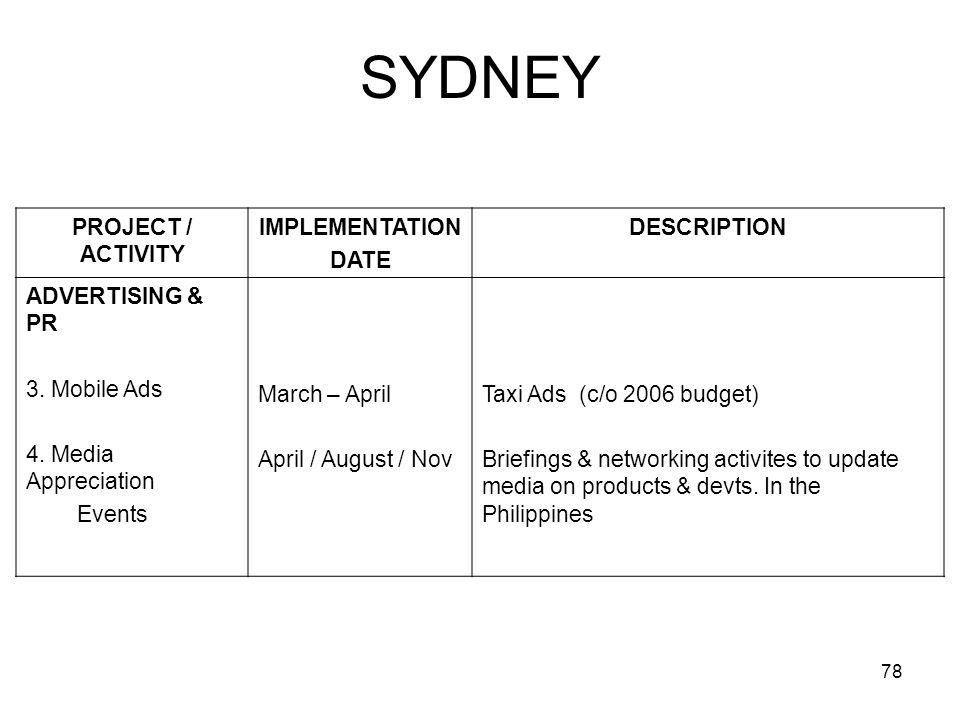78 PROJECT / ACTIVITY IMPLEMENTATION DATE DESCRIPTION ADVERTISING & PR 3. Mobile Ads 4. Media Appreciation Events March – April April / August / Nov T