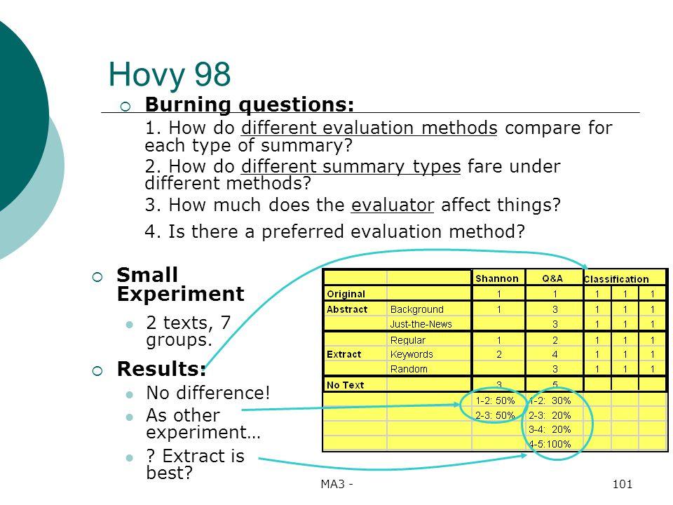MA3 -101 Burning questions: 1.
