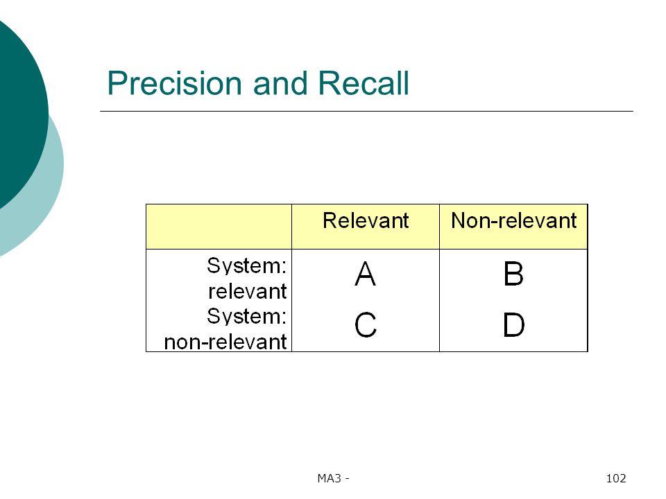 MA3 -102 Precision and Recall