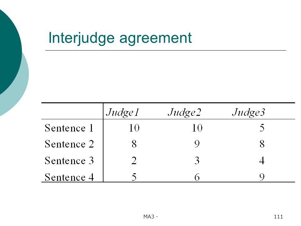 MA3 -111 Interjudge agreement
