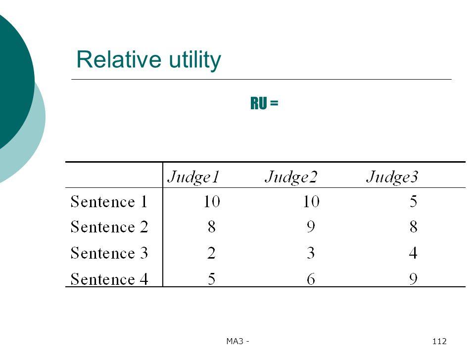 MA3 -112 Relative utility RU =