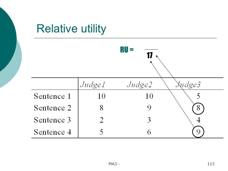 MA3 -113 Relative utility 17 RU =