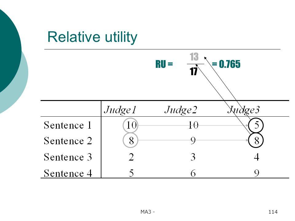 MA3 -114 Relative utility 13 17 RU == 0.765