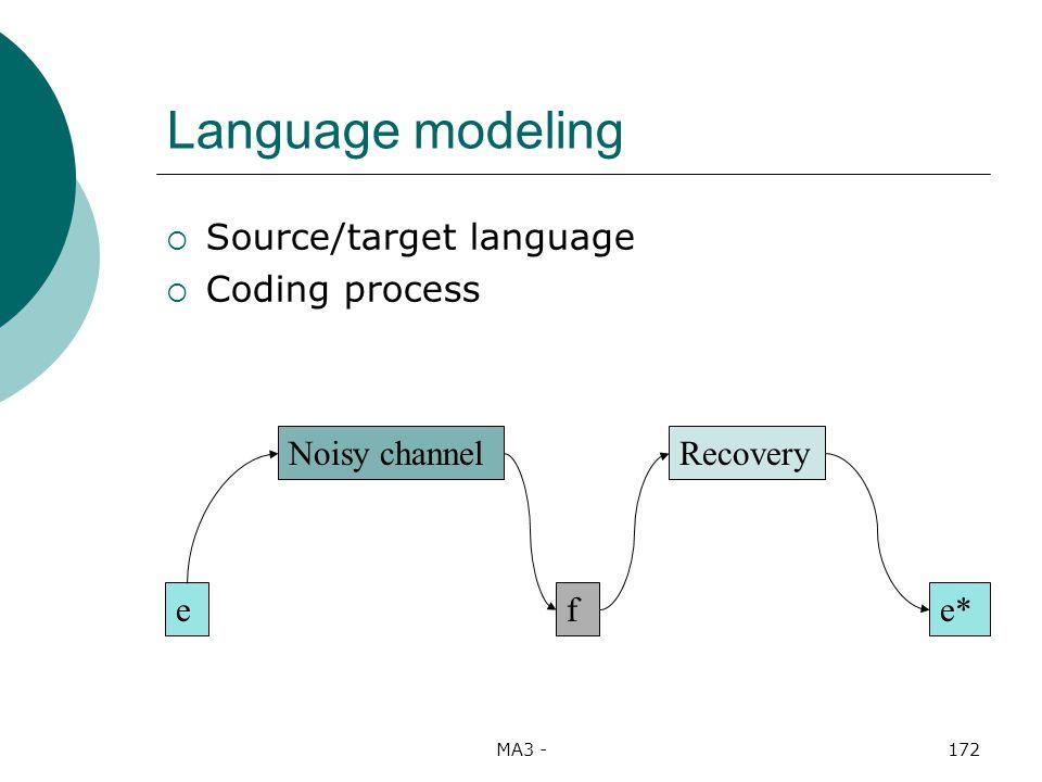 MA3 -172 Language modeling Source/target language Coding process Noisy channelRecovery efe*