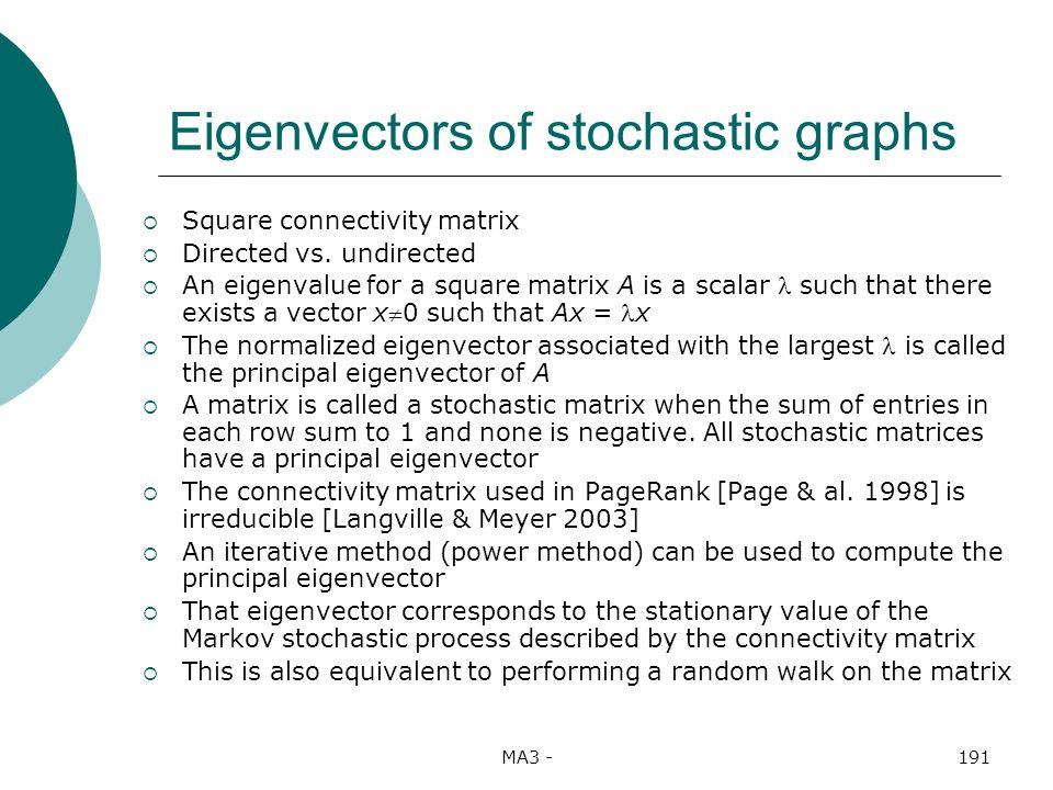 MA3 -191 Eigenvectors of stochastic graphs Square connectivity matrix Directed vs.