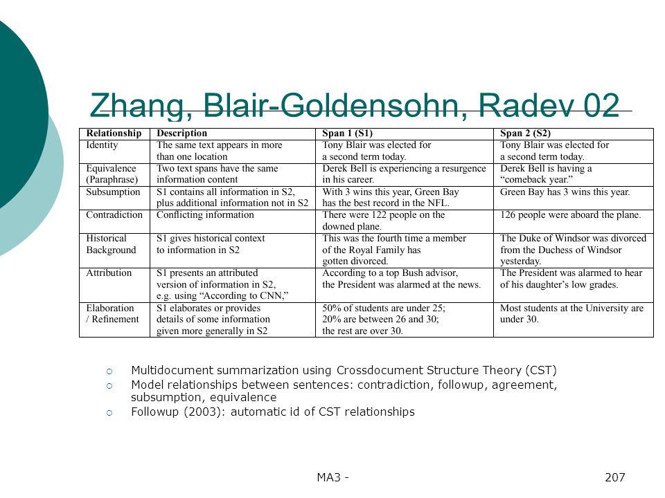 MA3 -207 Zhang, Blair-Goldensohn, Radev 02 Multidocument summarization using Crossdocument Structure Theory (CST) Model relationships between sentences: contradiction, followup, agreement, subsumption, equivalence Followup (2003): automatic id of CST relationships