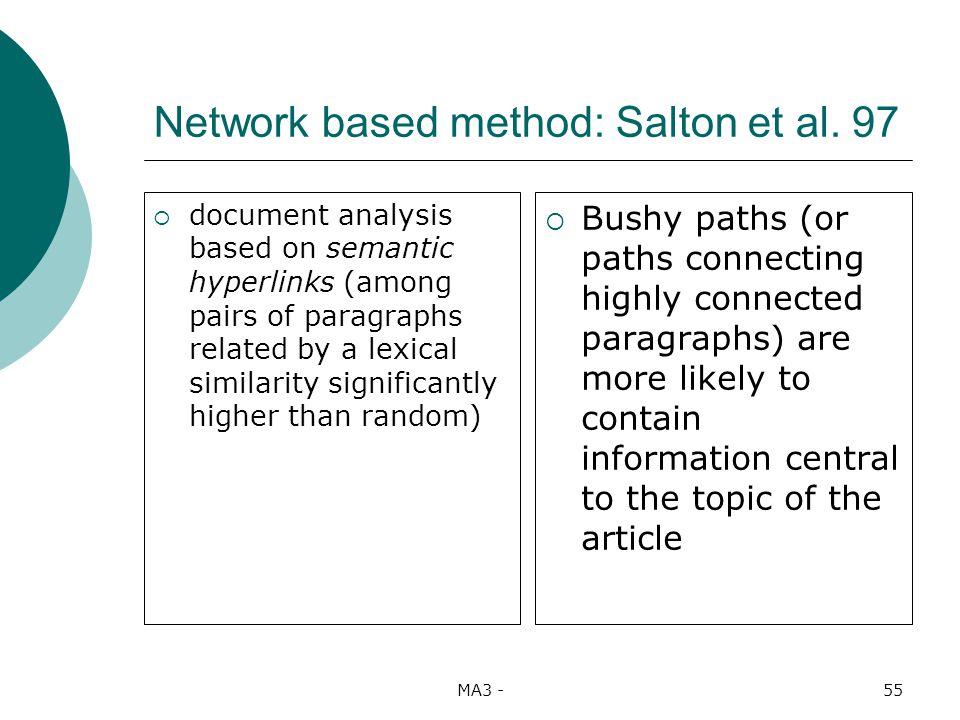 MA3 -55 Network based method: Salton et al.