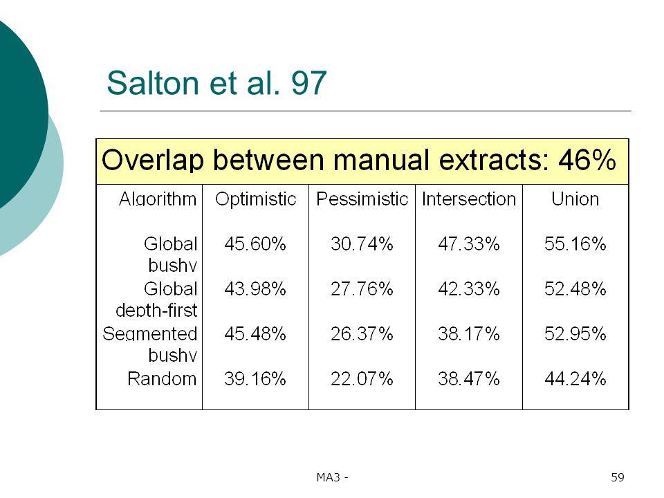 MA3 -59 Salton et al. 97