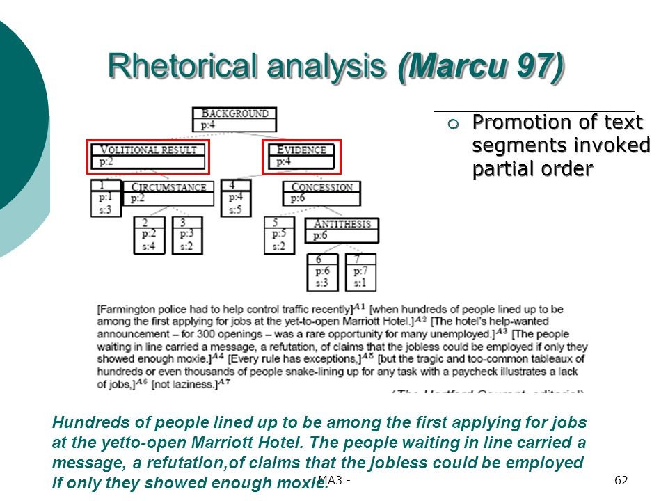 MA3 -62 Rhetorical analysis (Marcu 97) Hundreds of people lined up to be among the first applying for jobs at the yetto-open Marriott Hotel.