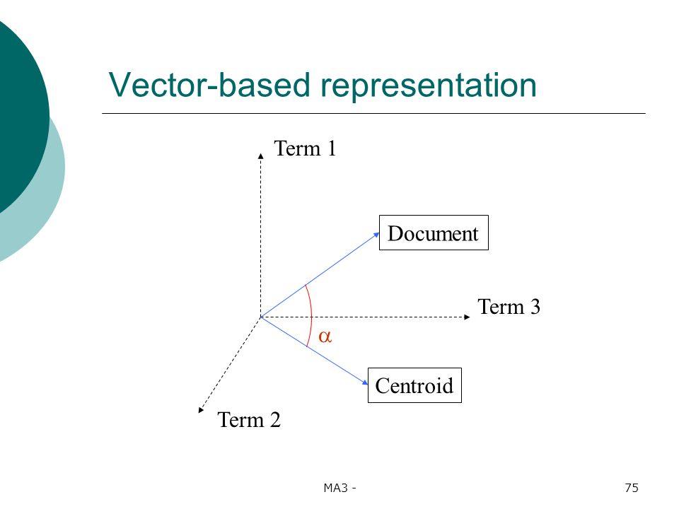 MA3 -75 Vector-based representation Term 1 Term 2 Term 3 Document Centroid