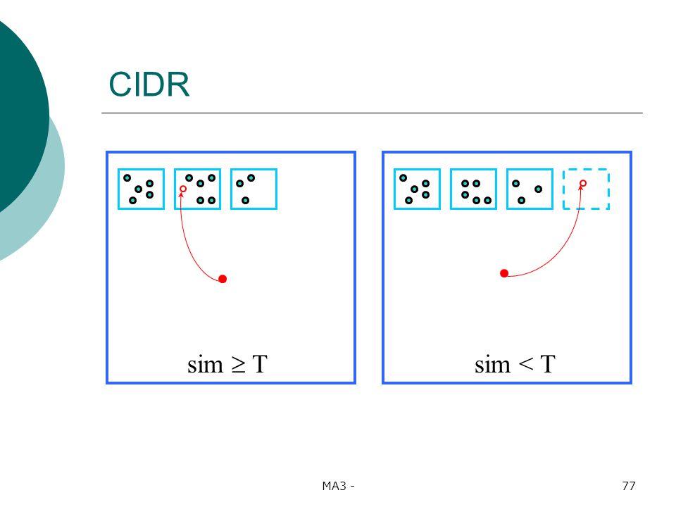 MA3 -77 CIDR sim T sim < T