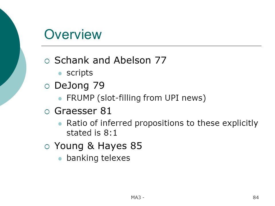 MA3 -84 Overview Schank and Abelson 77 scripts DeJong 79 FRUMP (slot-filling from UPI news) Graesser 81 Ratio of inferred propositions to these explicitly stated is 8:1 Young & Hayes 85 banking telexes
