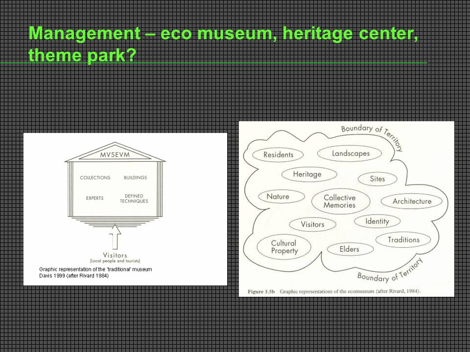 Management – eco museum, heritage center, theme park?