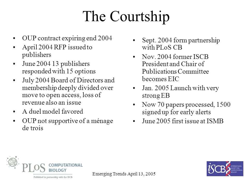 Emerging Trends April 13, 2005 The Courtship OUP contract expiring end 2004 April 2004 RFP issued to publishers June 2004 13 publishers responded with 15 options July 2004 Board of Directors and membership deeply divided over move to open access, loss of revenue also an issue A duel model favored OUP not supportive of a ménage de trois Sept.