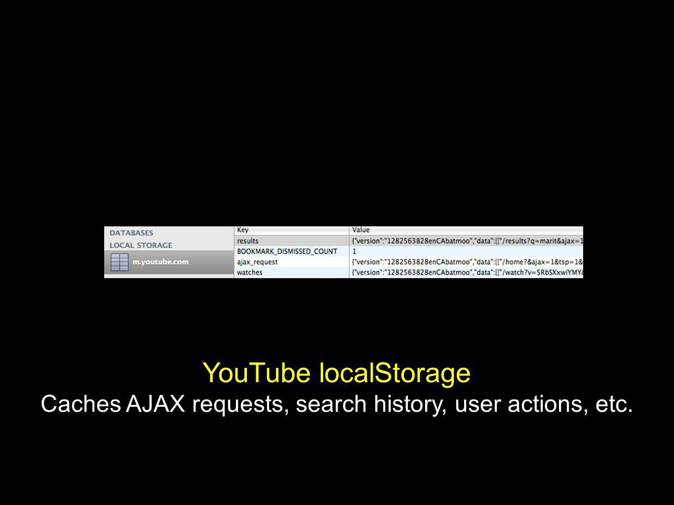 YouTube localStorage Caches AJAX requests, search history, user actions, etc.
