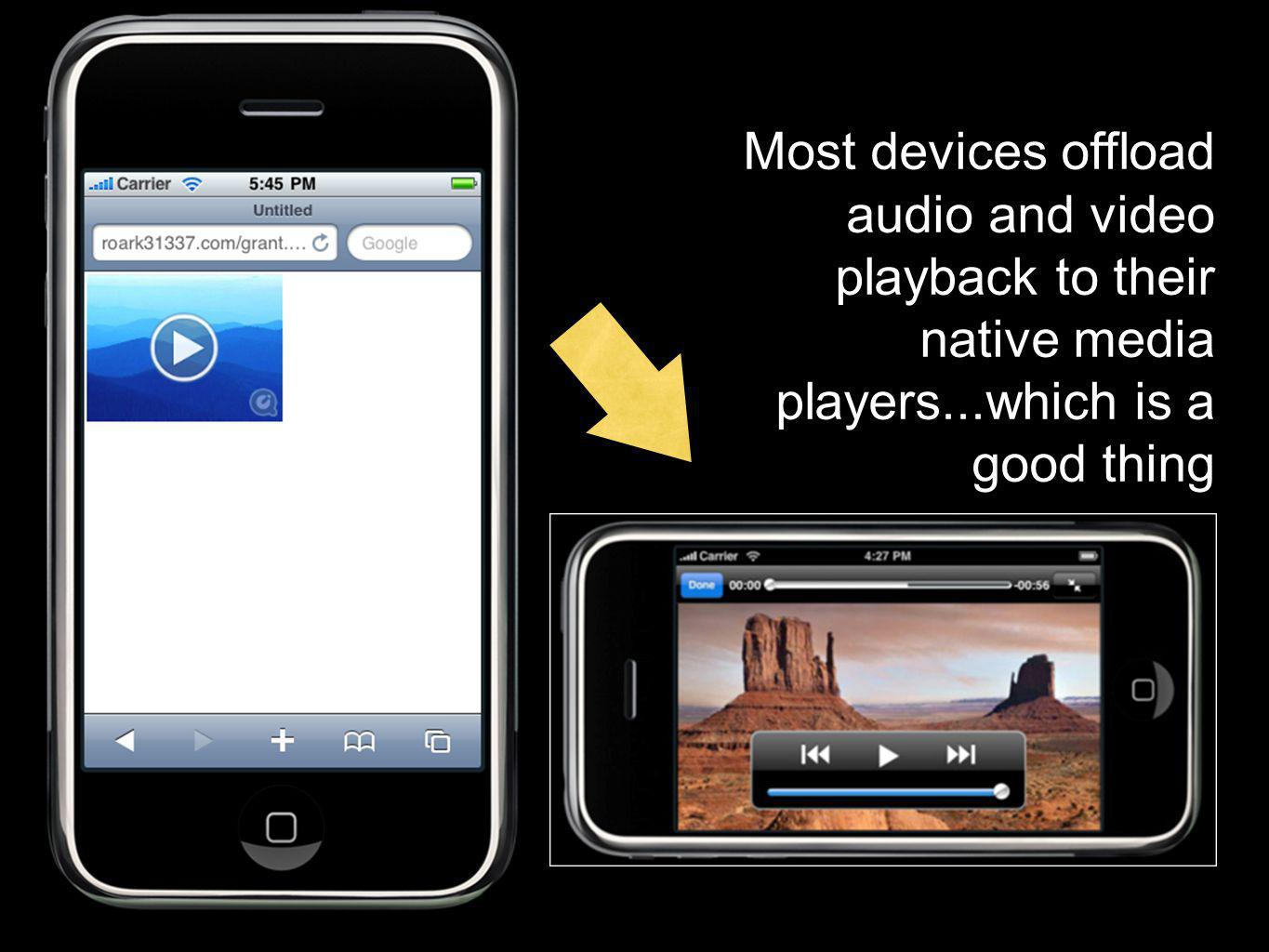 Most devices offload audio and video playback to their native media players...which is a good thing