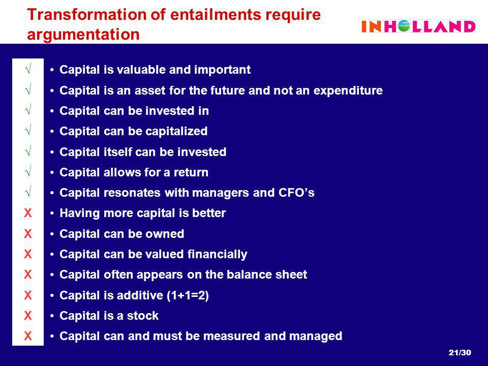 21/30 Transformation of entailments require argumentation Capital is valuable and important Capital is an asset for the future and not an expenditure Capital can be invested in Capital can be capitalized Capital itself can be invested Capital allows for a return Capital resonates with managers and CFOs Having more capital is better Capital can be owned Capital can be valued financially Capital often appears on the balance sheet Capital is additive (1+1=2) Capital is a stock Capital can and must be measured and managed X