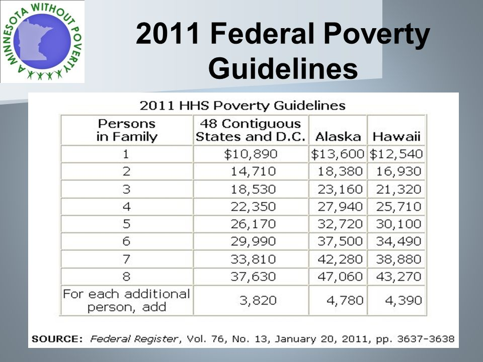 Poverty in Minnesota 2008506,000 2009563,000 2010599,516 2011621,970 (US Census Bureau)