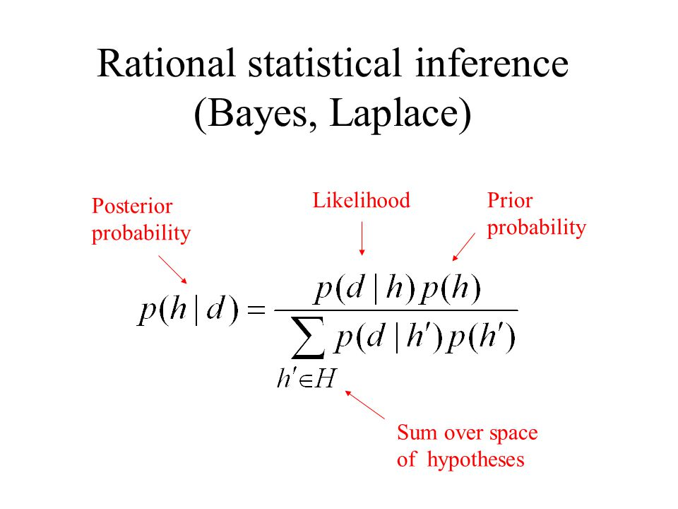 Rational statistical inference (Bayes, Laplace) Posterior probability LikelihoodPrior probability Sum over space of hypotheses