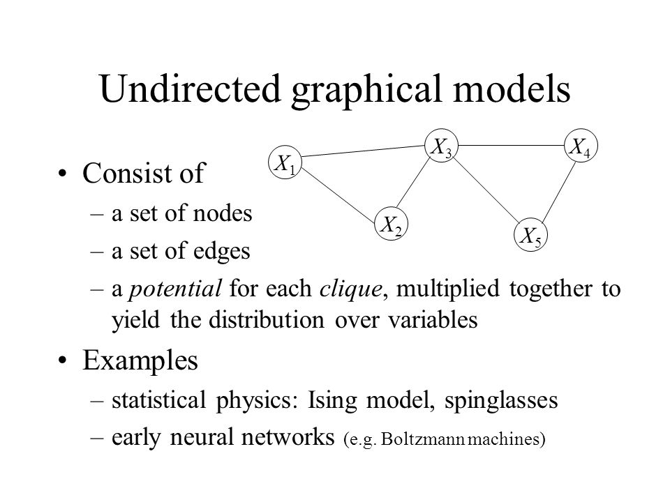 Undirected graphical models Consist of –a set of nodes –a set of edges –a potential for each clique, multiplied together to yield the distribution ove