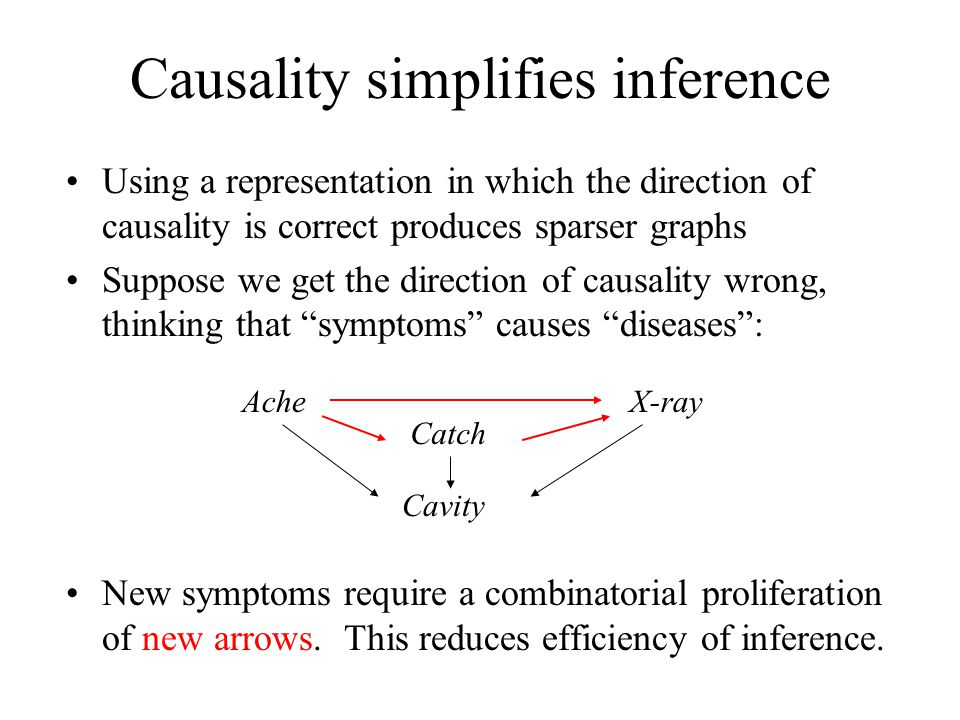 Using a representation in which the direction of causality is correct produces sparser graphs Suppose we get the direction of causality wrong, thinkin