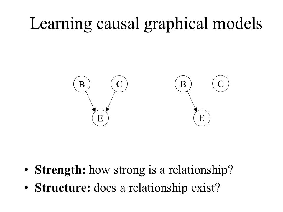 Strength: how strong is a relationship? Structure: does a relationship exist? E B C E B C B B Learning causal graphical models