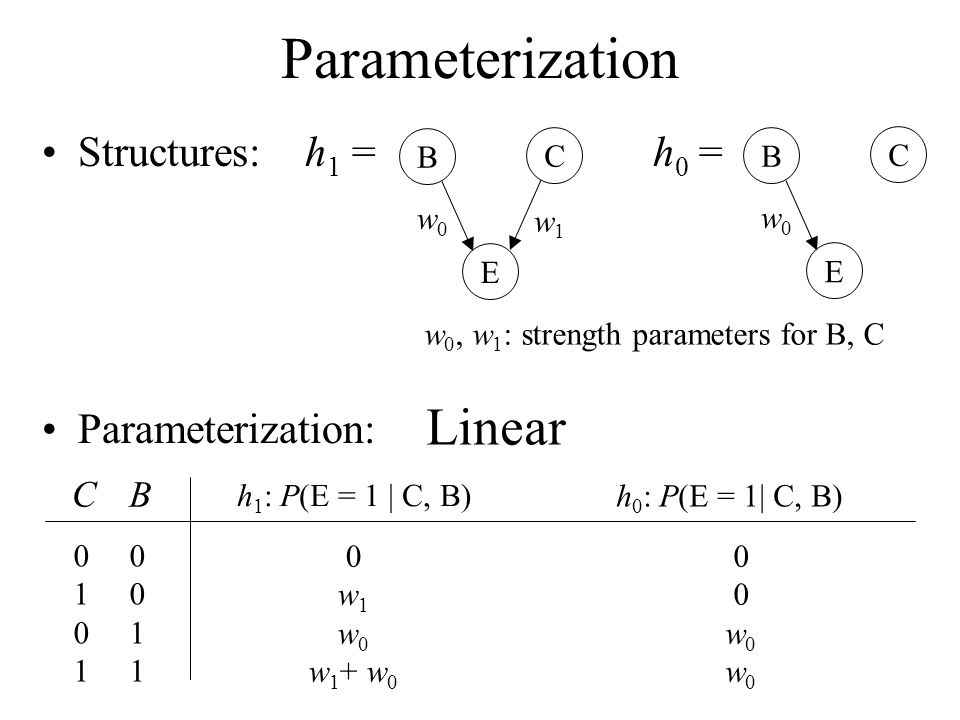 Parameterization Structures: h 1 = h 0 = Parameterization: E B C E B C w0w0 w1w1 w0w0 w 0, w 1 : strength parameters for B, C C B 0 1 0 0 1 1 h 1 : P(