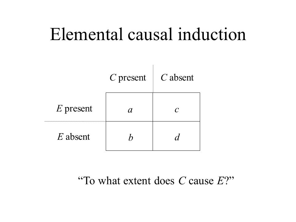 Elemental causal induction To what extent does C cause E? E present E absent C presentC absent a b c d