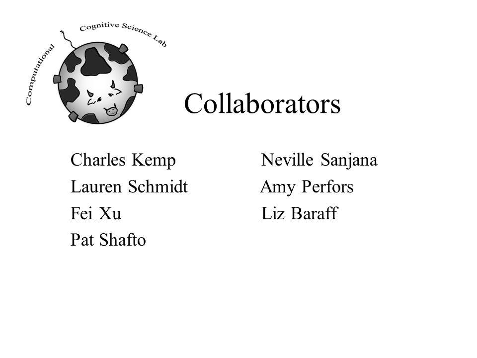 Collaborators Charles KempNeville Sanjana Lauren Schmidt Amy Perfors Fei XuLiz Baraff Pat Shafto