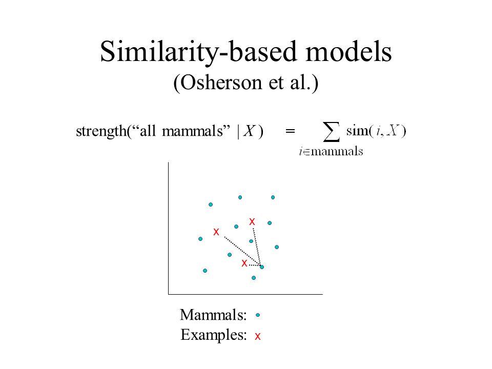 Similarity-based models (Osherson et al.) strength(all mammals | X ) x x x Mammals: Examples: x