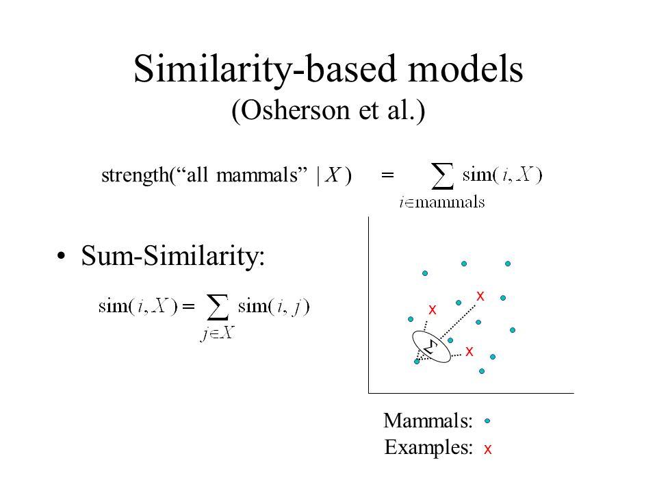 Similarity-based models (Osherson et al.) strength(all mammals | X ) x x x Mammals: Examples: x Sum-Similarity: