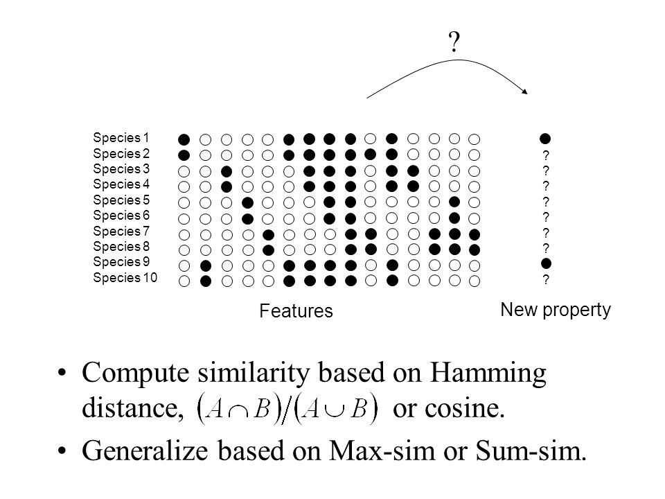 Compute similarity based on Hamming distance, or cosine. Generalize based on Max-sim or Sum-sim. ???????????????? Species 1 Species 2 Species 3 Specie
