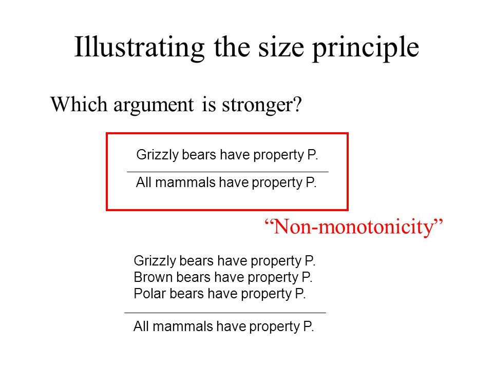 Illustrating the size principle Grizzly bears have property P. All mammals have property P. Grizzly bears have property P. Brown bears have property P