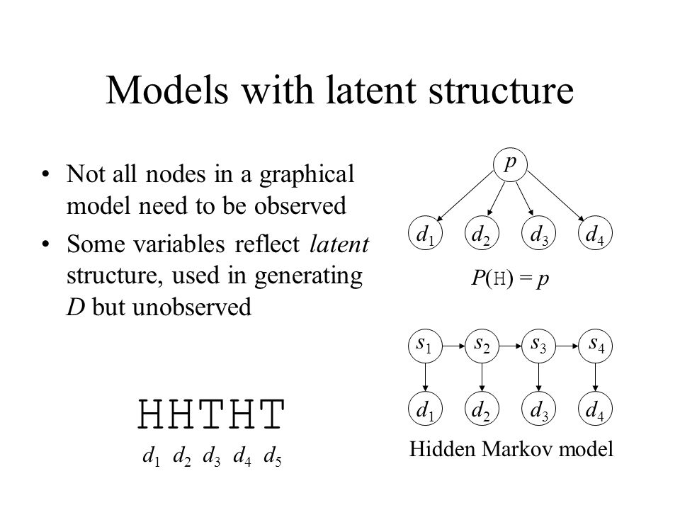 Models with latent structure Not all nodes in a graphical model need to be observed Some variables reflect latent structure, used in generating D but