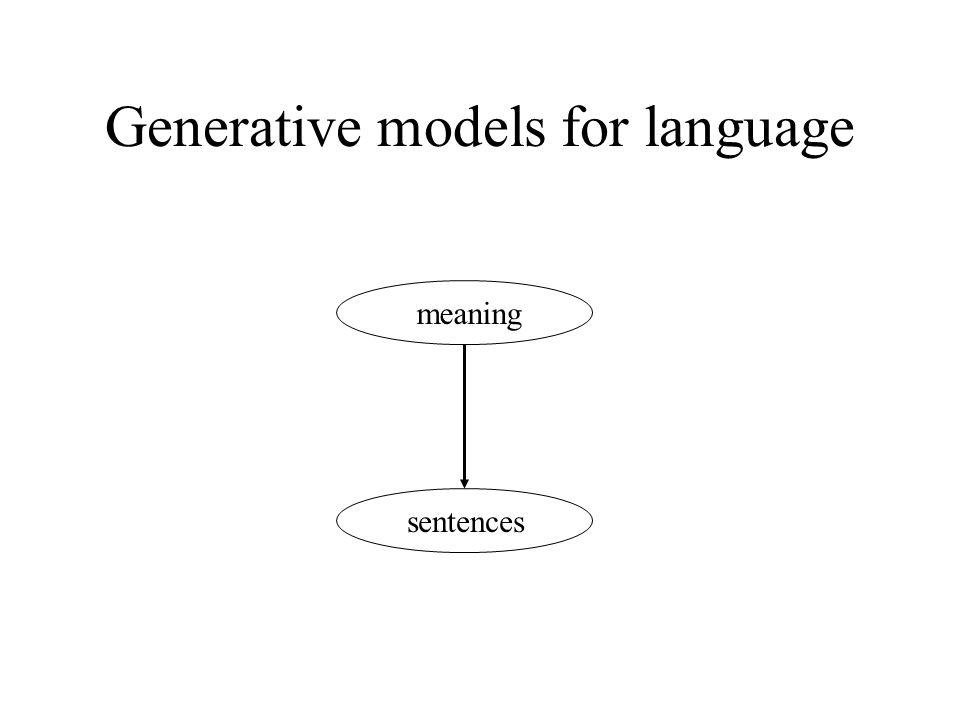 Generative models for language meaning sentences
