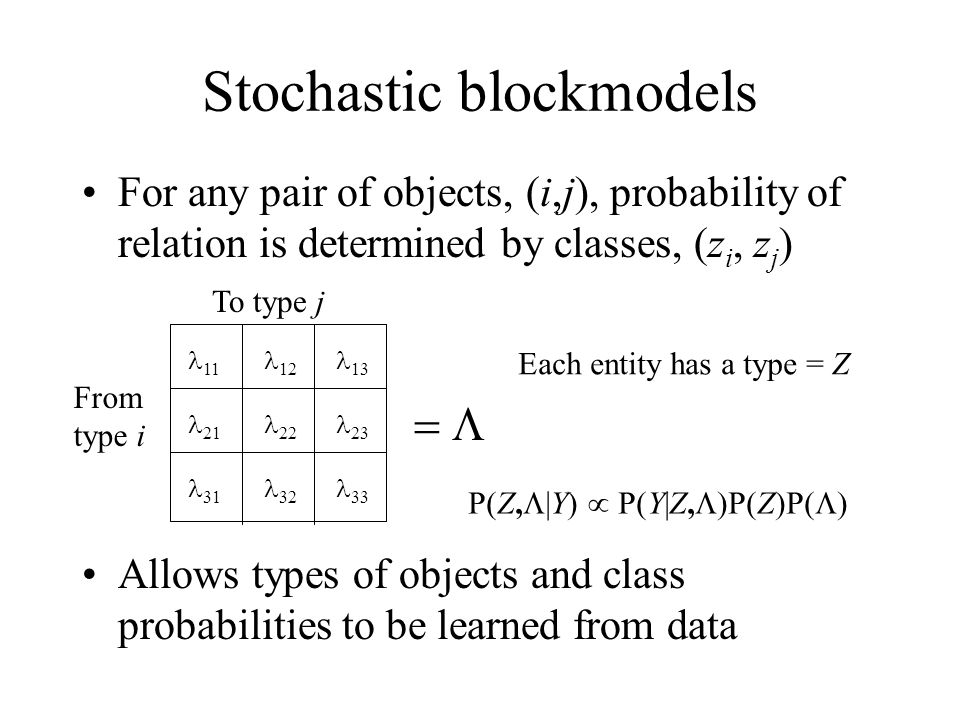 Stochastic blockmodels For any pair of objects, (i,j), probability of relation is determined by classes, (z i, z j ) Allows types of objects and class
