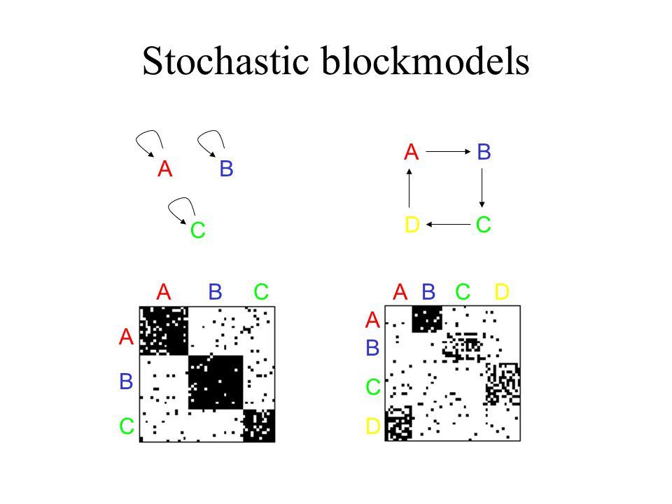 Stochastic blockmodels C BA C B A CBA C BA C B A CBA D D D