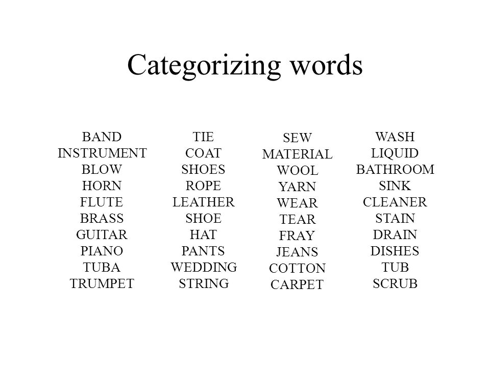 Categorizing words BAND INSTRUMENT BLOW HORN FLUTE BRASS GUITAR PIANO TUBA TRUMPET TIE COAT SHOES ROPE LEATHER SHOE HAT PANTS WEDDING STRING SEW MATER