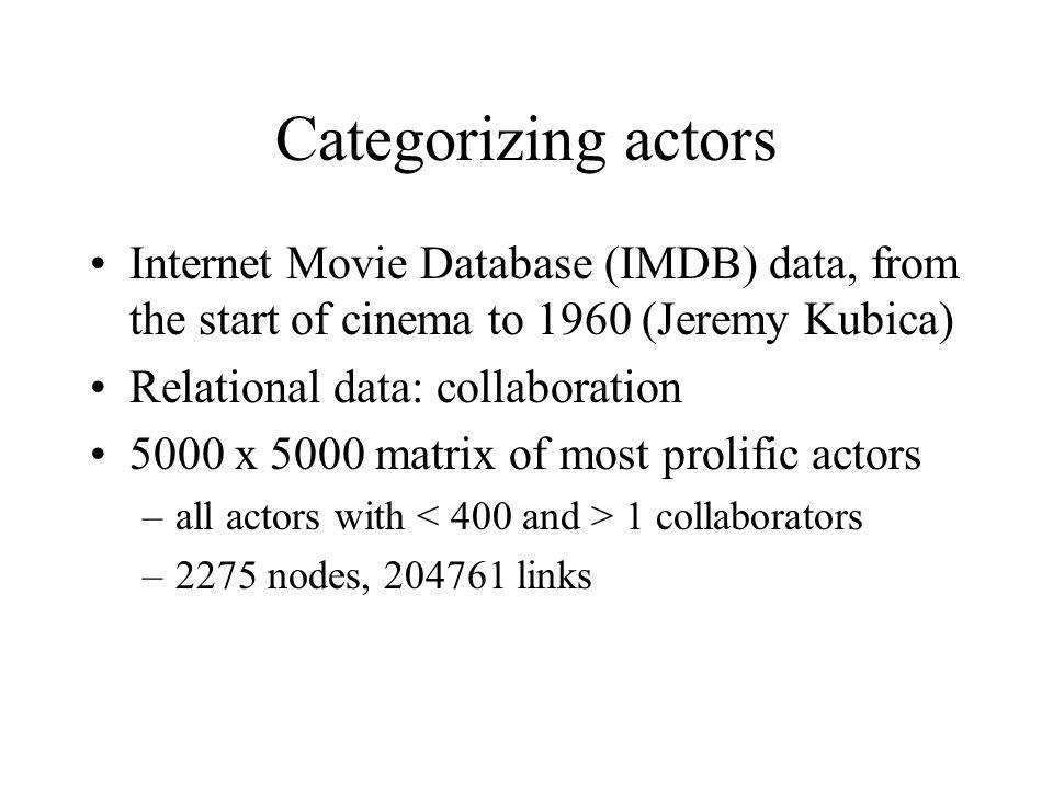 Categorizing actors Internet Movie Database (IMDB) data, from the start of cinema to 1960 (Jeremy Kubica) Relational data: collaboration 5000 x 5000 m