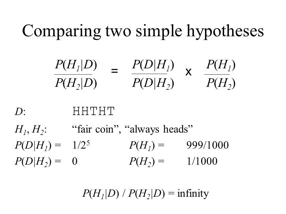 Comparing two simple hypotheses P(H 1 |D) P(D|H 1 ) P(H 1 ) P(H 2 |D) P(D|H 2 ) P(H 2 ) D: HHTHT H 1, H 2 : fair coin, always heads P(D|H 1 ) =1/2 5 P