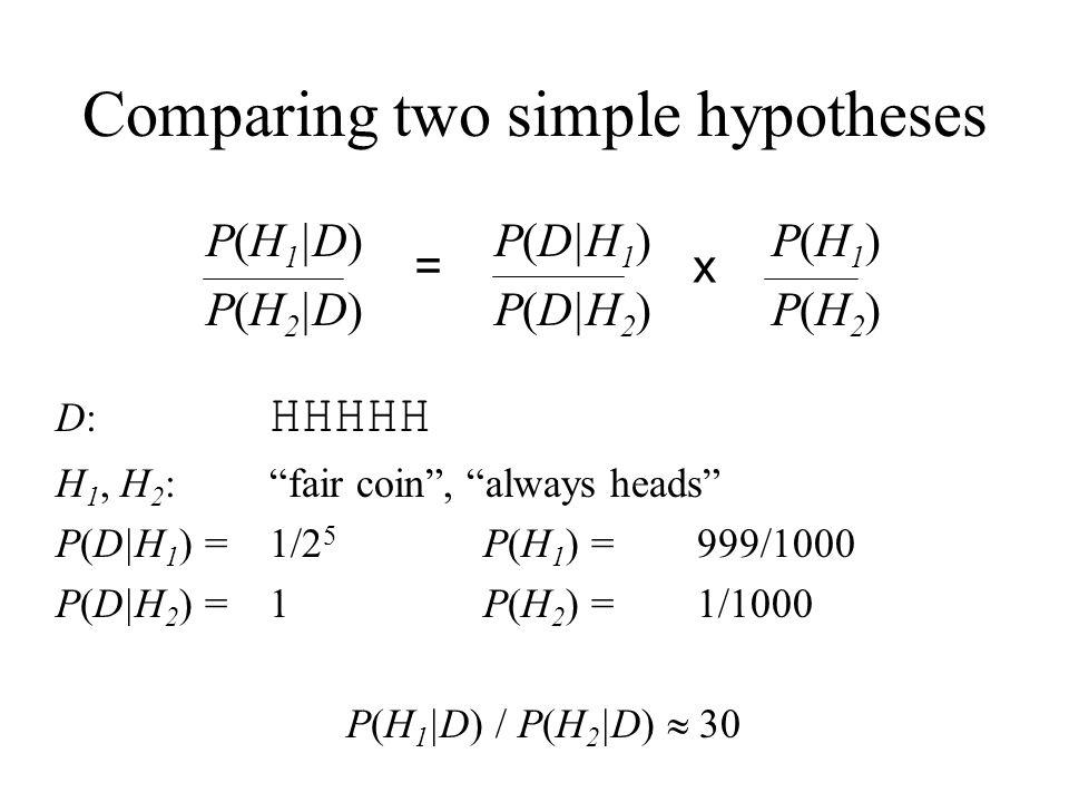 Comparing two simple hypotheses P(H 1 |D) P(D|H 1 ) P(H 1 ) P(H 2 |D) P(D|H 2 ) P(H 2 ) D: HHHHH H 1, H 2 : fair coin, always heads P(D|H 1 ) =1/2 5 P