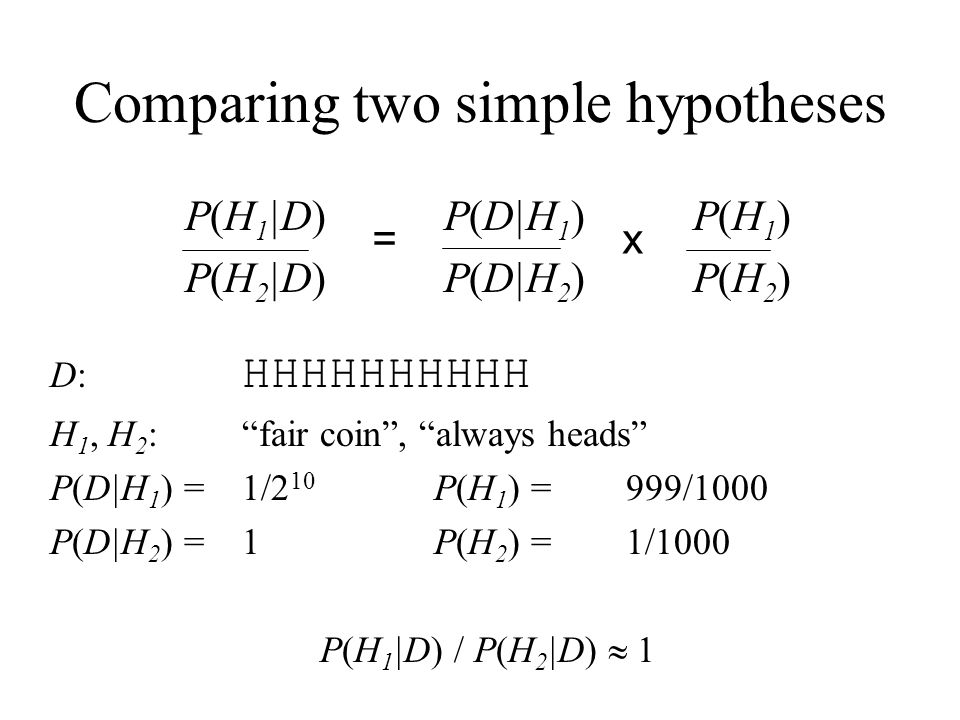 Comparing two simple hypotheses P(H 1 |D) P(D|H 1 ) P(H 1 ) P(H 2 |D) P(D|H 2 ) P(H 2 ) D: HHHHHHHHHH H 1, H 2 : fair coin, always heads P(D|H 1 ) =1/