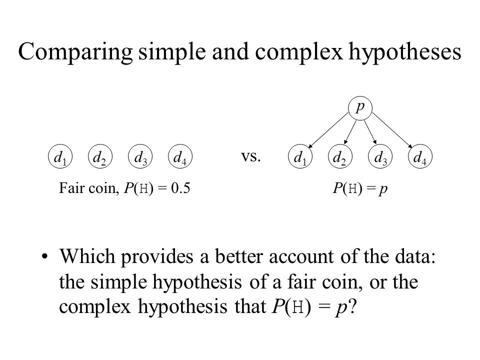 Comparing simple and complex hypotheses Which provides a better account of the data: the simple hypothesis of a fair coin, or the complex hypothesis t