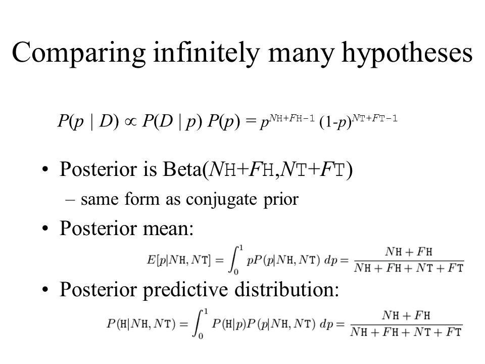 Posterior is Beta(N H +F H,N T +F T ) –same form as conjugate prior Posterior mean: Posterior predictive distribution: Comparing infinitely many hypot