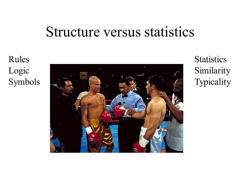 Structure versus statistics Rules Logic Symbols Statistics Similarity Typicality