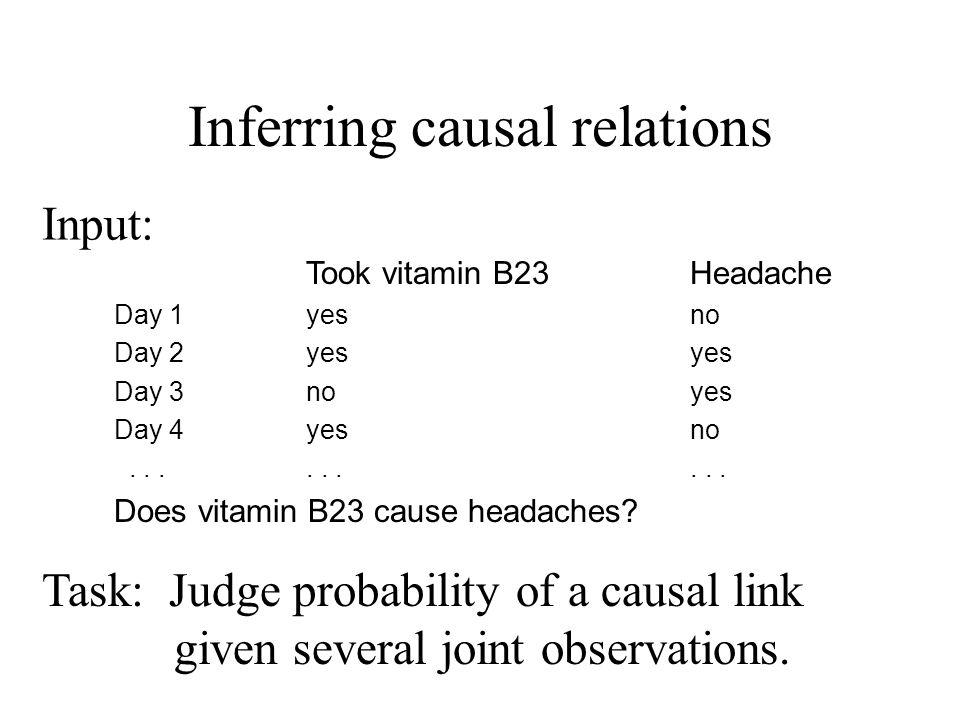 Inferring causal relations Took vitamin B23Headache Day 1yesno Day 2yesyes Day 3noyes Day 4yesno......... Does vitamin B23 cause headaches? Input: Tas