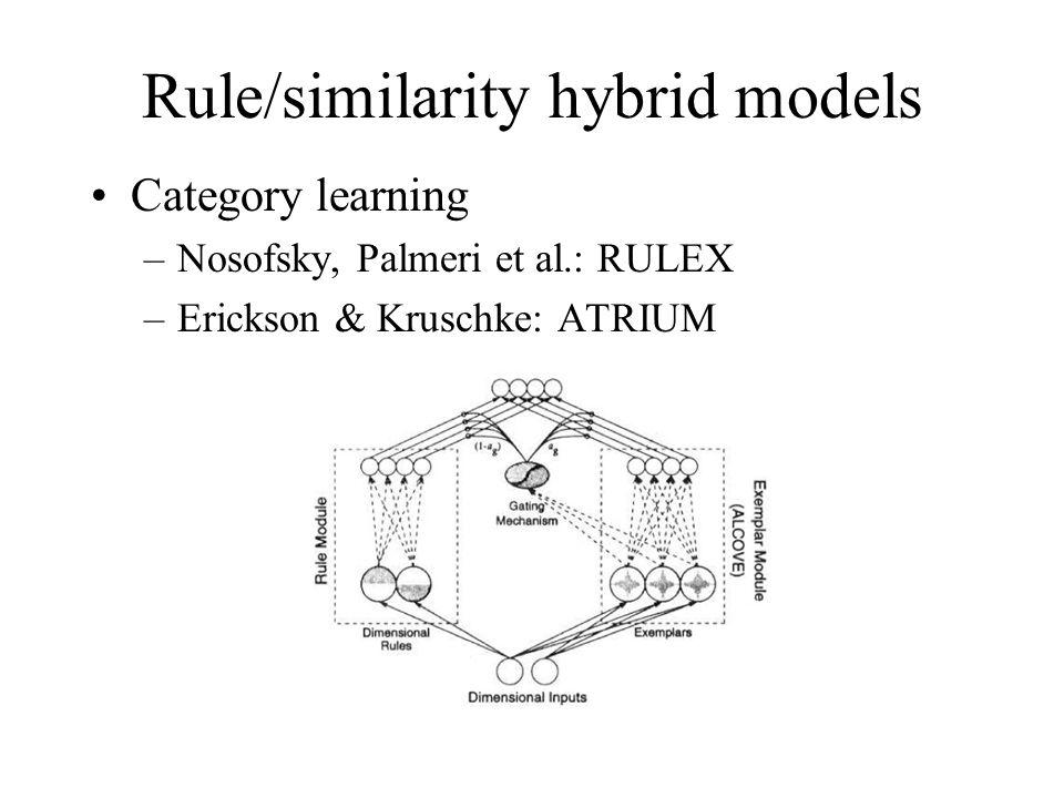 Rule/similarity hybrid models Category learning –Nosofsky, Palmeri et al.: RULEX –Erickson & Kruschke: ATRIUM